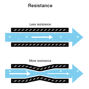 Electrical Resistance Nylon Is Less 105