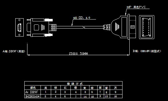 DB9 OBD16 ford obd ii wiring diagram wiring diagrams  at webbmarketing.co