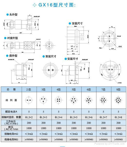 6 pin chassis connector panel mount (male and female) prt 11475 7 pin connector diagram 6 pin chassis connector panel mount (male and female)