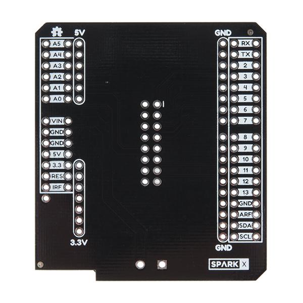 RGB Panel Shield