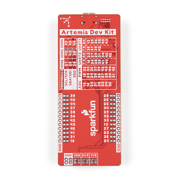 SparkFun Artemis Development Kit with Camera