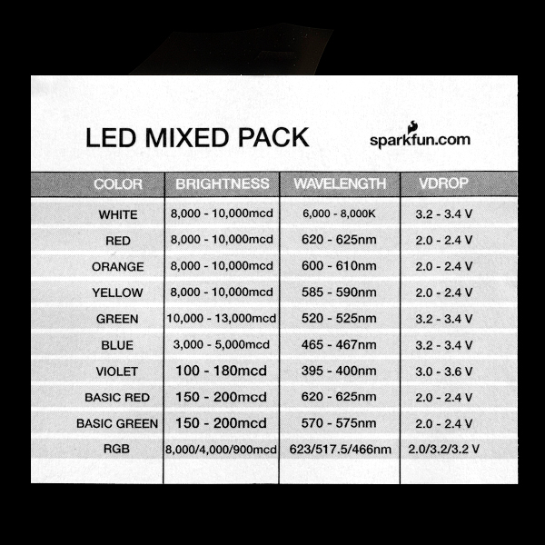 LED Mixed Bag - 5mm