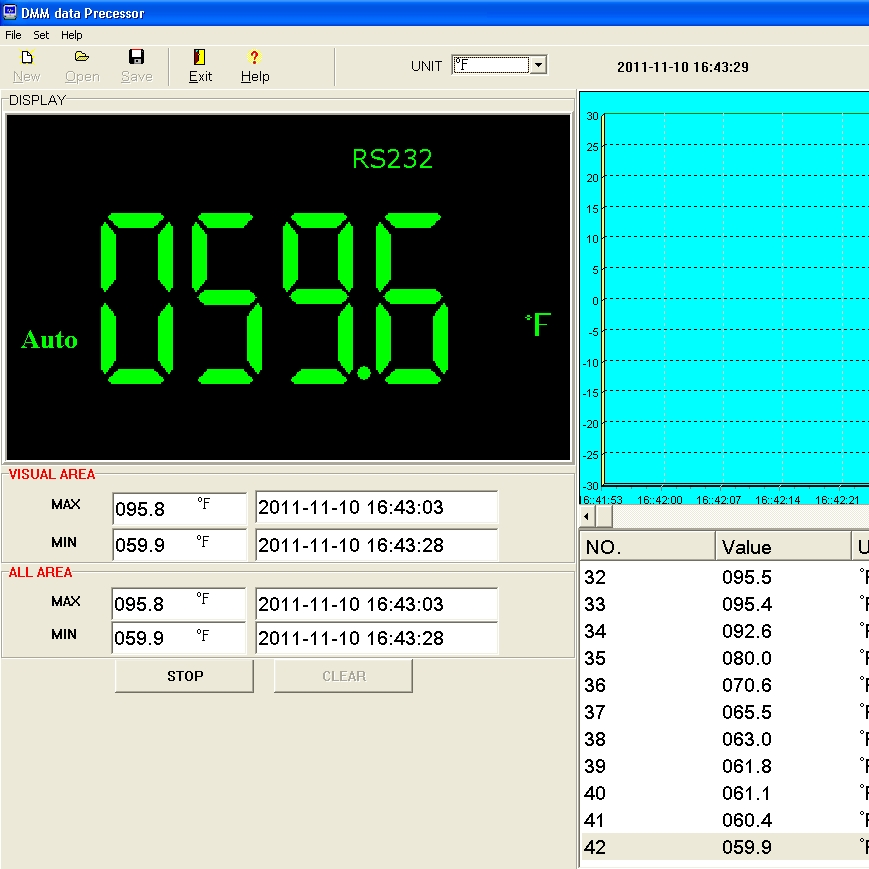 USB Digital Multimeter - Auto-Ranging (RS232 output)