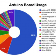 The Arduino popularity contest