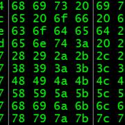 T³: ASCII Table