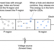 T³: Using LEDs as Light Sensors