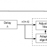 Enginursday: Acoustic Noise Cancellation with Adaptive Signal Processing
