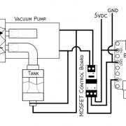 Hardware Hump Day: Remote Smoke Machine Prank