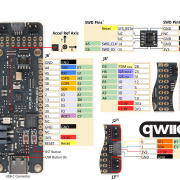 FPGA comes to Thing Plus with QuickLogic