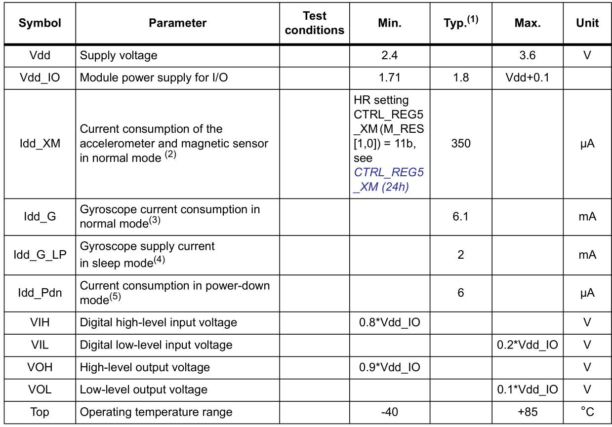 Lsm9ds0 Hookup Guide Magnetic Trigger Wiring Diagram Alt Text