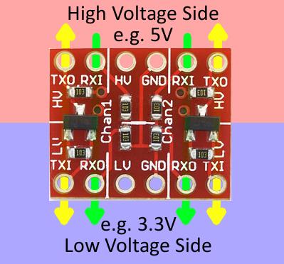 LLC input and output arrows