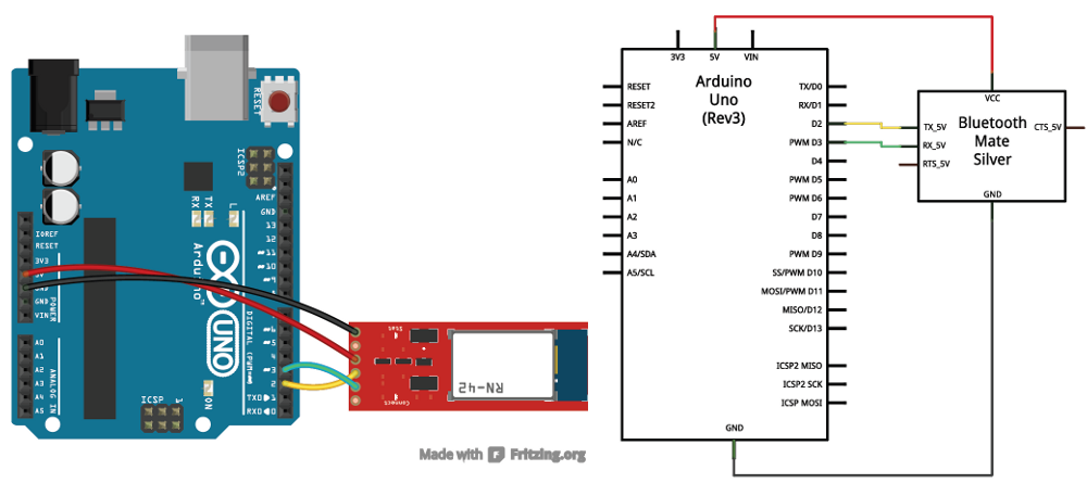 using the bluesmirf learn sparkfun com rh learn sparkfun com bluetooth module pin diagram bluetooth hc-05 pin diagram