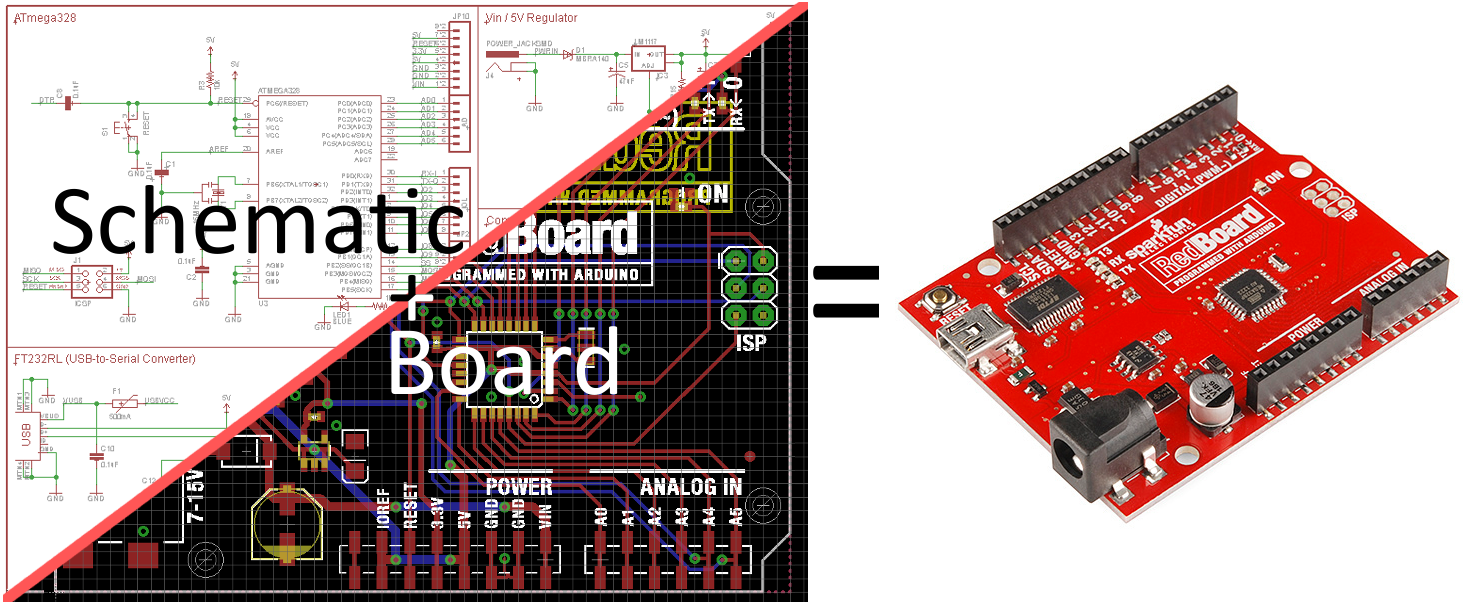 How to Install and Setup EAGLE - learn sparkfun com