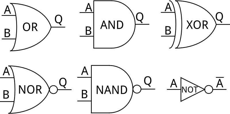 digital logic learn sparkfun com logic diagram examples how do logic gates work? explain that