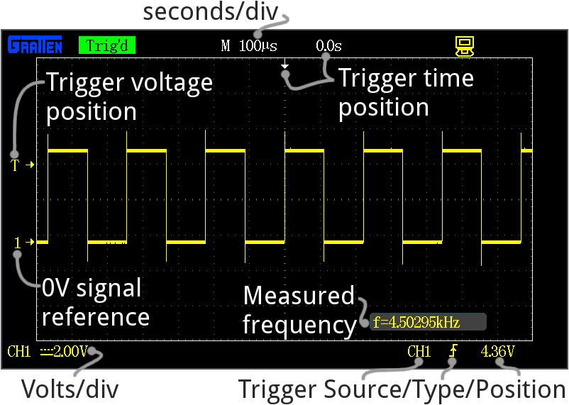 signal oscilloscope