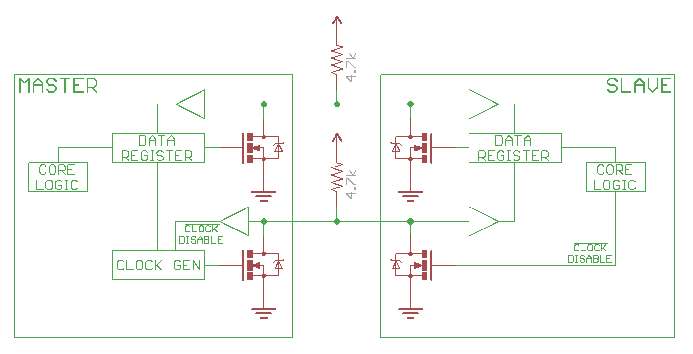 Equivalent internal circuit diagram of an I2C system.