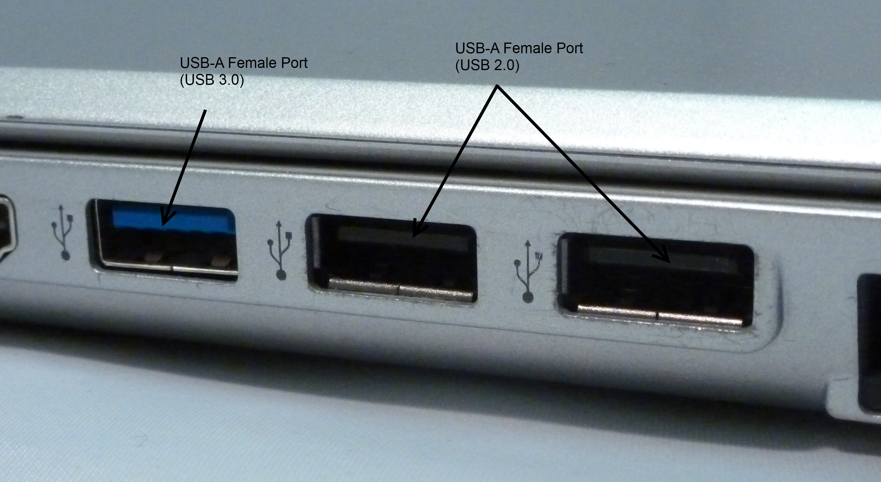 Connector Basics Port Update If You Plan To Use A Serial This Diagram Usb Ports On Laptop Computer