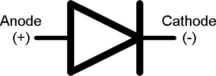 Diode schematic symbol