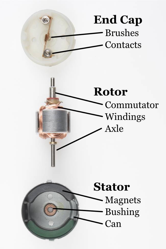 Motors and selecting the right one for What is dc motor