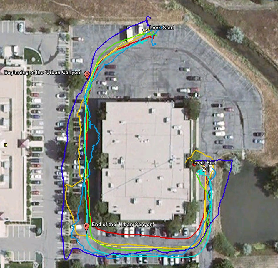 Gps Basics Schematic Diagram Of Wlan And Circuit Logged Plotted Waypoints Around Sparkfun Headquarters Each Track Represents A Different Type Module