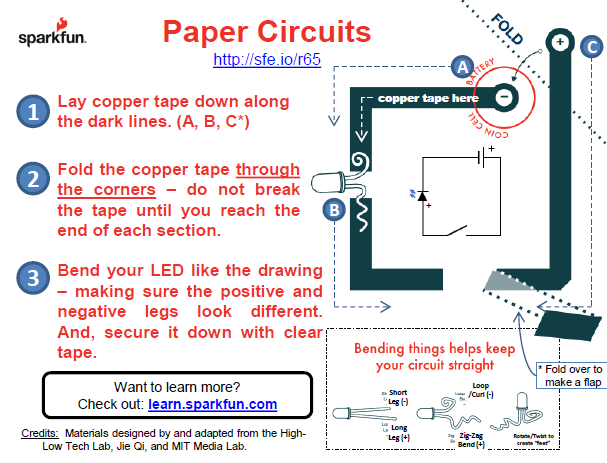 The first step of the paper circuit instructions.