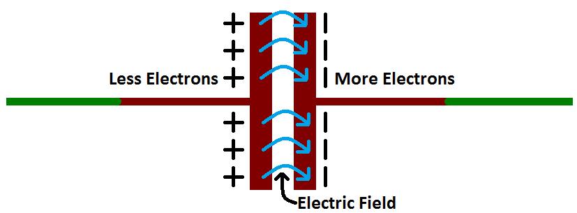 Capacitors Learnsparkfun