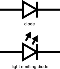 Diode Schematic Symbol - Ngs Wiring Diagram on led resistor wiring, led wiring circuit 5 v, led light wiring guide,