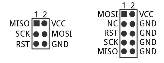 AVR ISP Pinout
