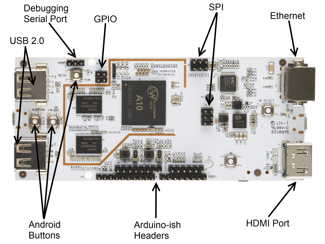 pcDuino Hookup Guide - learn.s...
