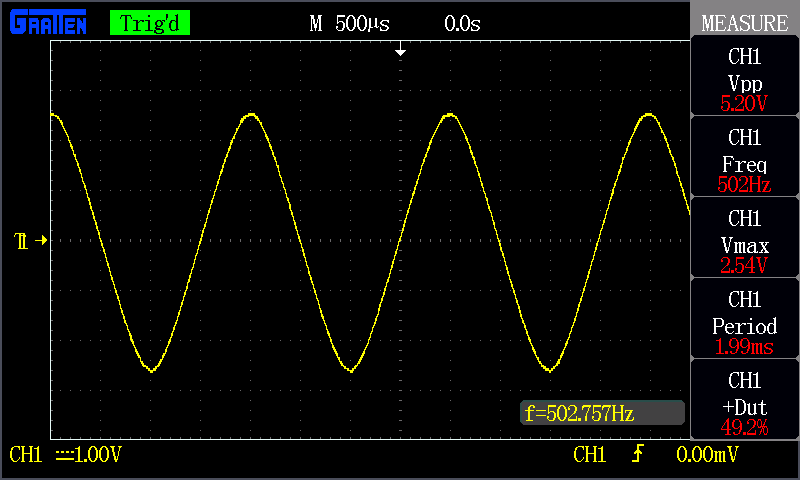 Frequency Measuring Tools : How to use an oscilloscope learn sparkfun