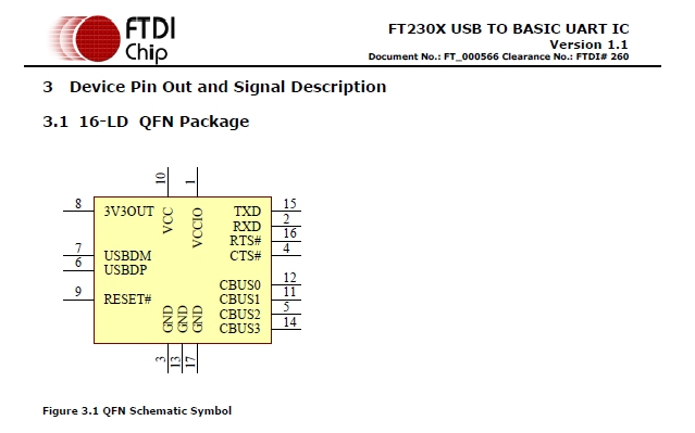 designing pcbs smd footprints learn sparkfun com rh learn sparkfun com USB to FTDI Schematic Electrical Symbol for USB