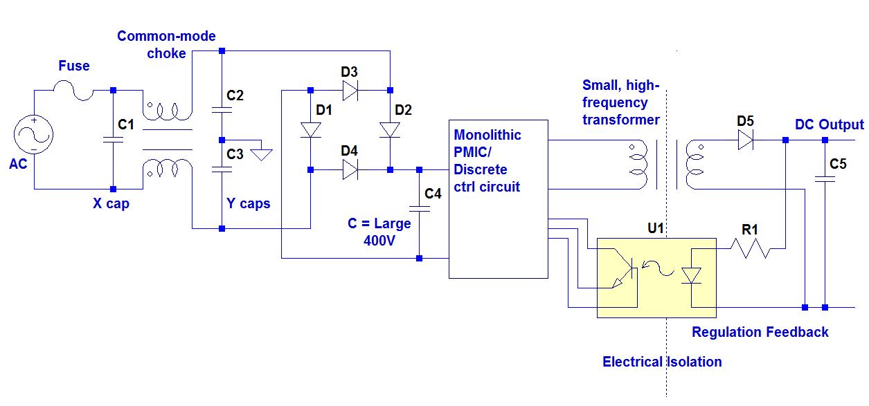 Reusar una fuente soloelectronicos for Fuente alimentacion 230v