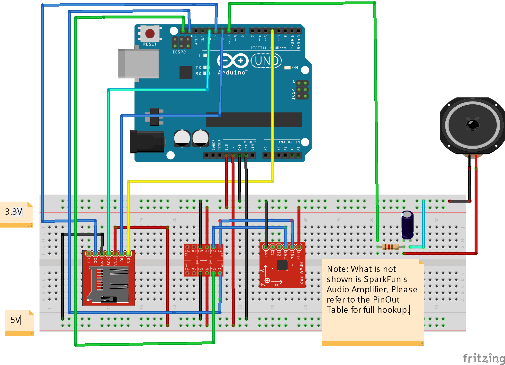 SbarkFun - News - SparkFun Electronics on arduino mosfet, arduino computer, in-wall audio amplifier, arduino microcontroller, ipad audio amplifier, raspberry pi audio amplifier, arduino microphone, design audio amplifier, arduino oscilloscope, arduino bluetooth, tv audio amplifier, diy audio amplifier, sony amplifier, hi fi amplifier, audio power amplifier, mini stereo amplifier, arduino uno data sheet, surround sound amplifier, wifi audio amplifier,