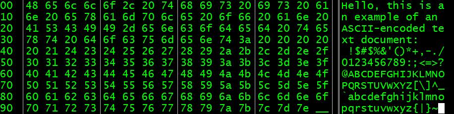 T³: ASCII Table - News - SparkFun Electronics