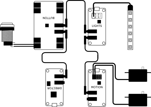 A Spectacle hookup diagram for the Juicezero