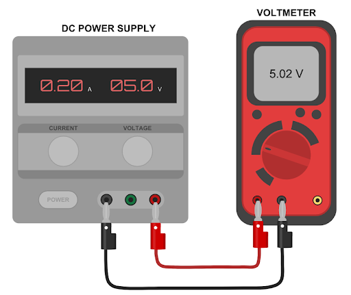 Power Supply Setup and Conformation