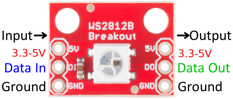 WS2812 Breakout Hookup Guide - learn sparkfun com