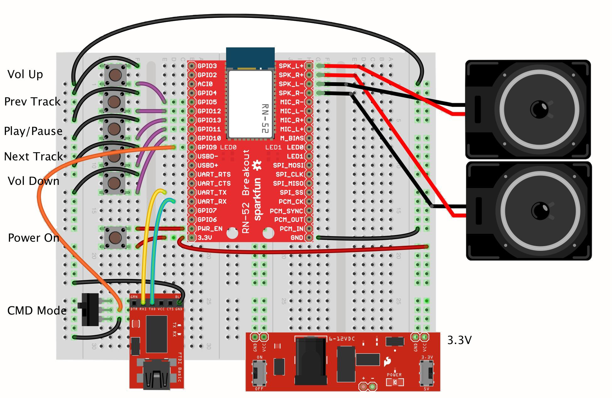 Rn 52 Bluetooth Hookup Guide Automatic Play On Power Up Circuit Diagram For Ipod 3 And 4 Audio