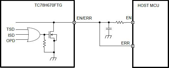 application for en/err pin