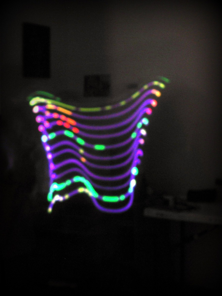Hackers in Residence - Sound and Motion Reactivity for Wearables