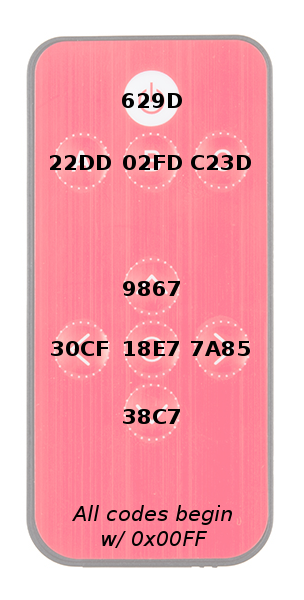 Hex Codes for COM-14865