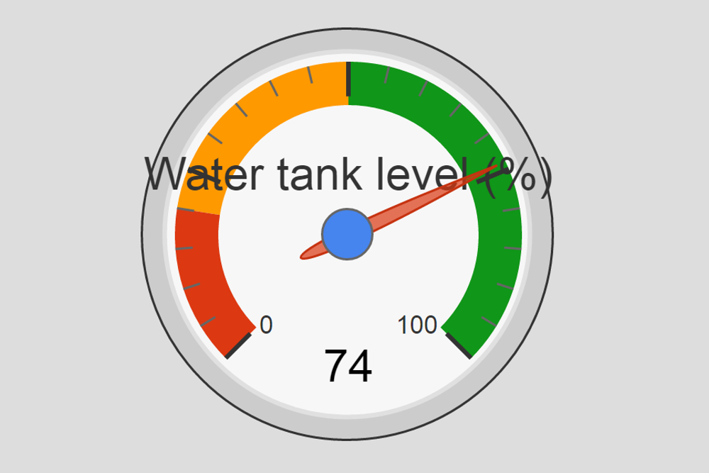 Photon Remote Water Level Sensor Learn Sparkfun Com