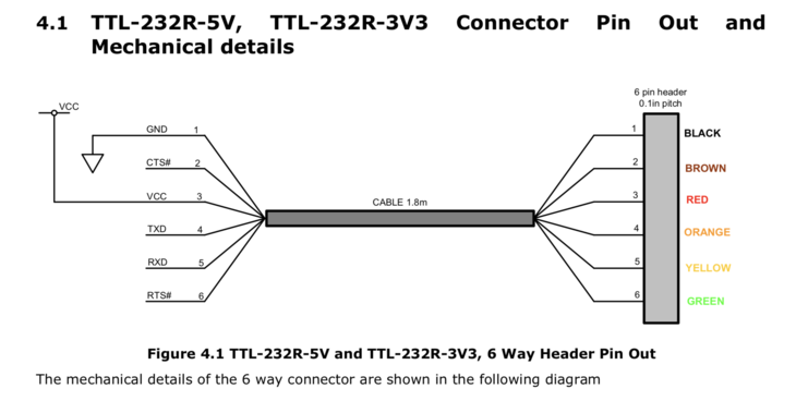 Image showing the 6 way header