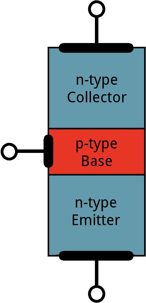 Transistors - learn.sparkfun.com