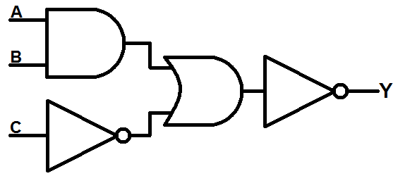 example combinational circuit