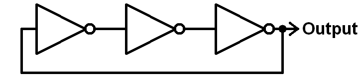 ring oscillator circuit