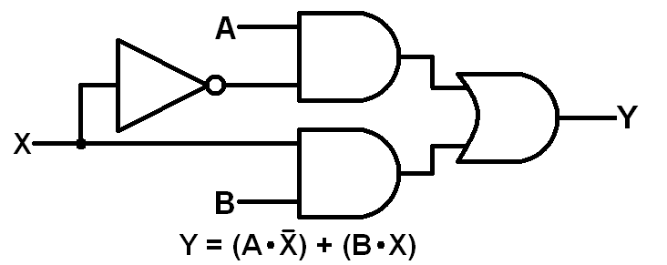 LogicBlocks Experiment Guide - learn.sparkfun.com on xor logic gates diagram, nmos schematic diagram, logic circuit diagram,