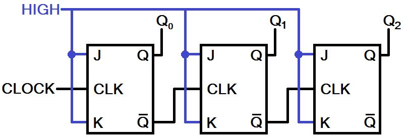Circuit Of 7493a 74l93 4bit Binary Counter Basiccircuit Circuit