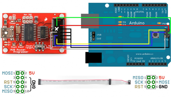 Top View of the Pocket AVR Programmer Connected to a Target AVR Arduino Uno with Pinouts