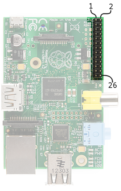 Raspberry Pi P1 location